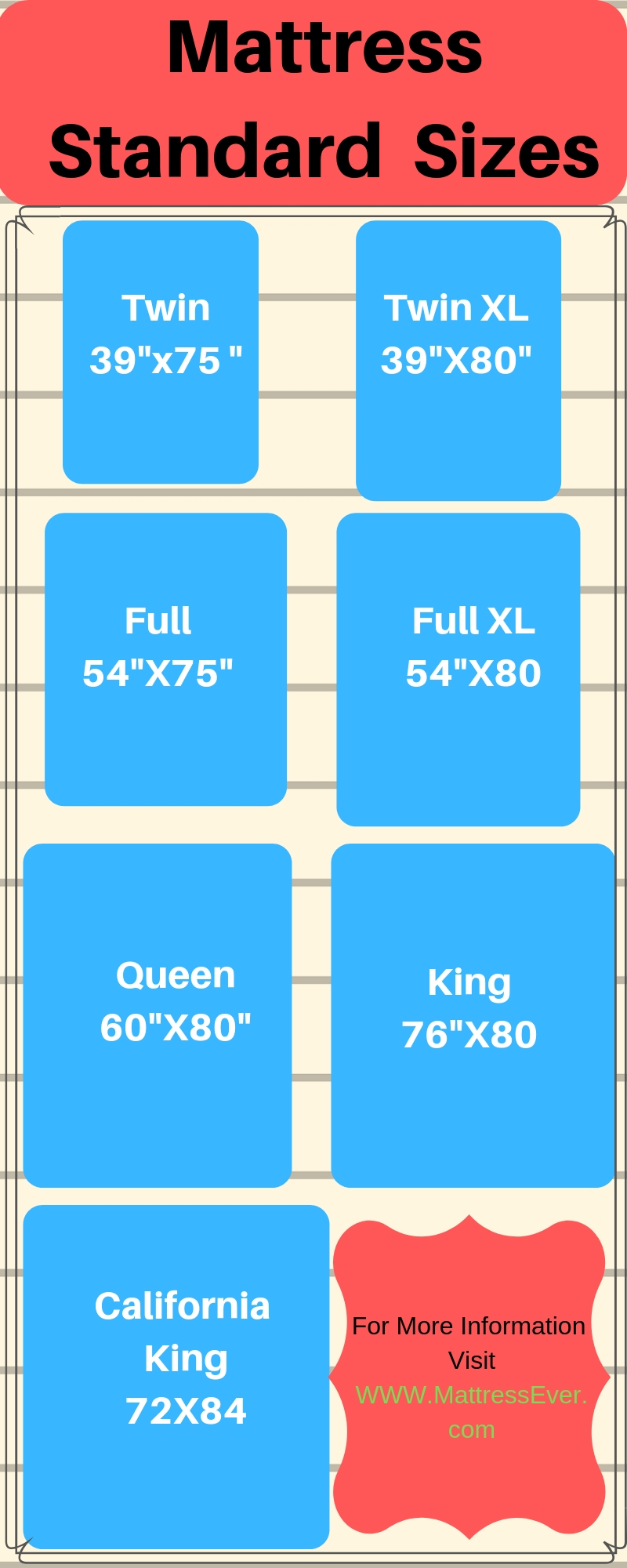 mattress sizes info graphics