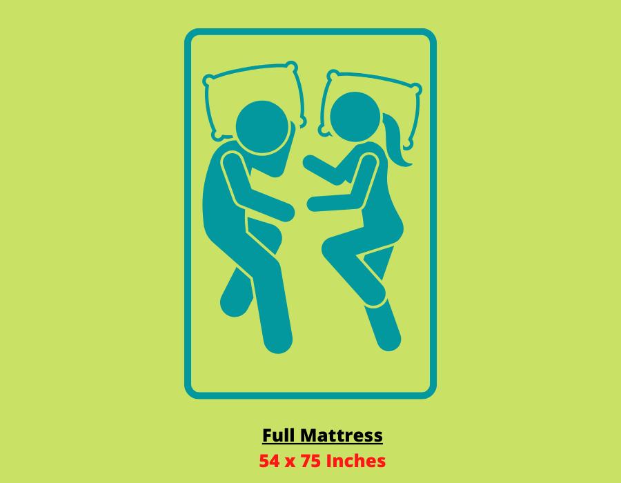 Full mattress size