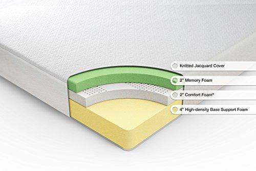 best cheap queen mattress you can buy easily mattress ever. Black Bedroom Furniture Sets. Home Design Ideas
