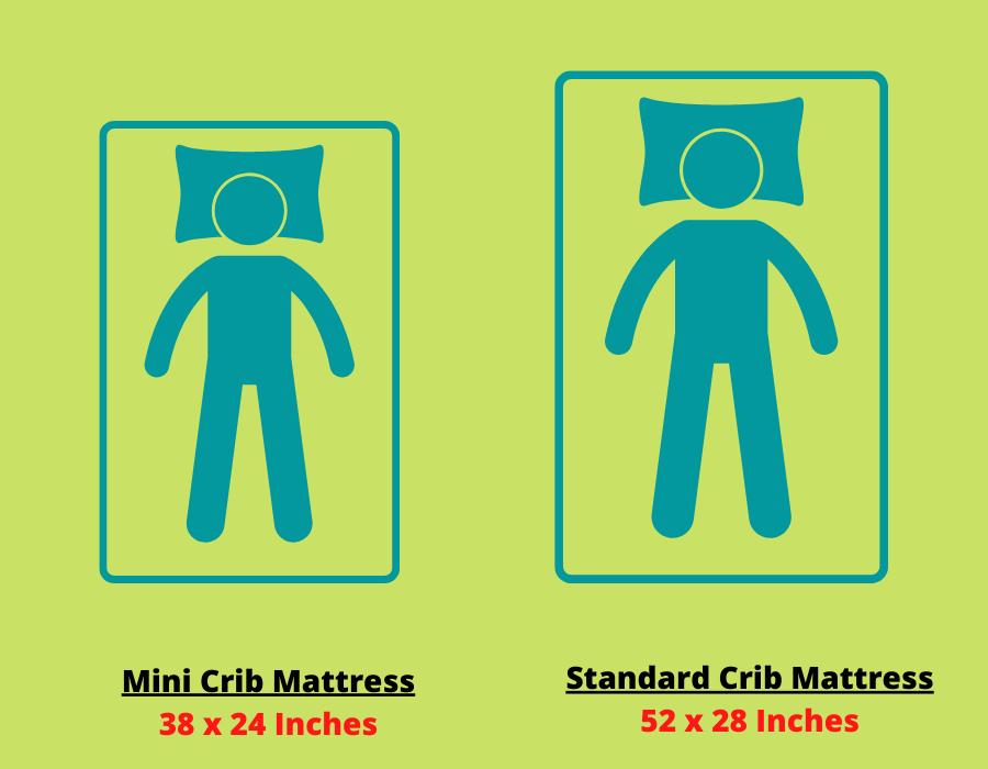 Mini Crib Mattress size