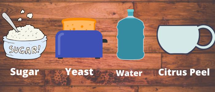 enzyme cleaner ingredients