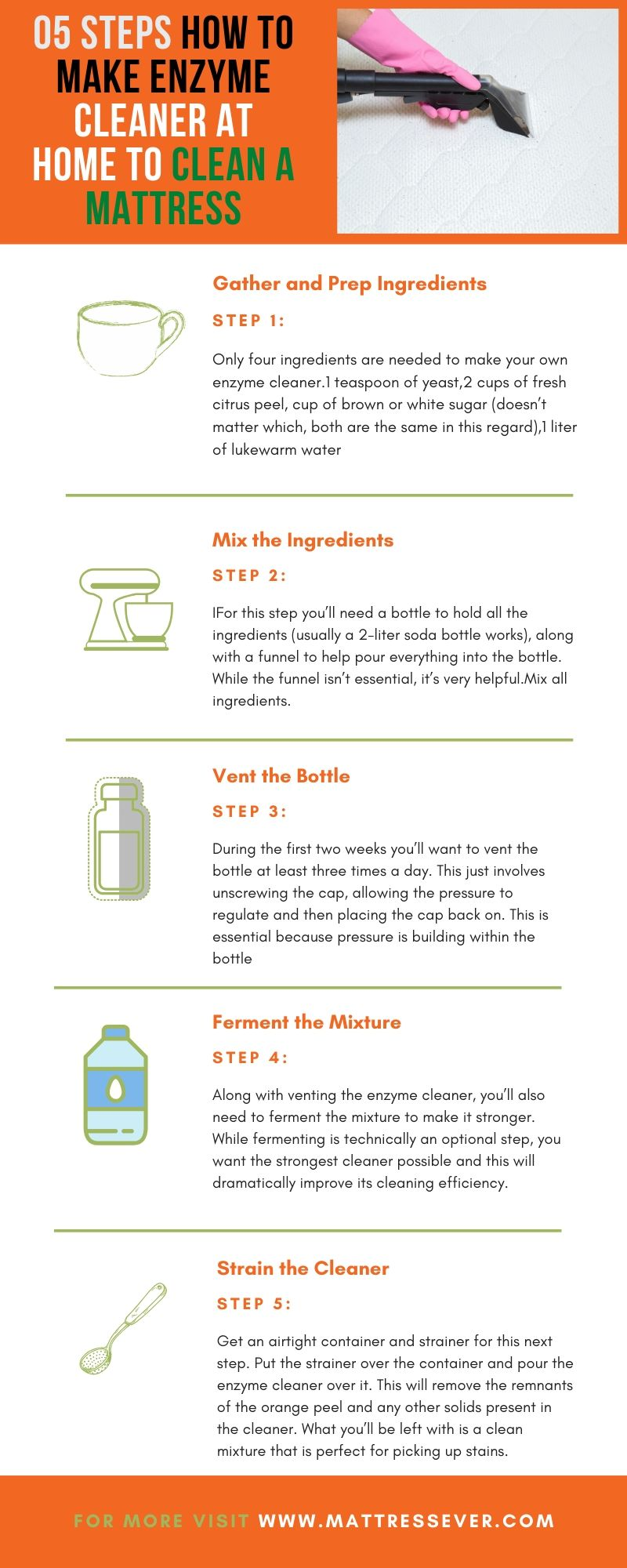 infographics for making enzyme cleaner for mattress