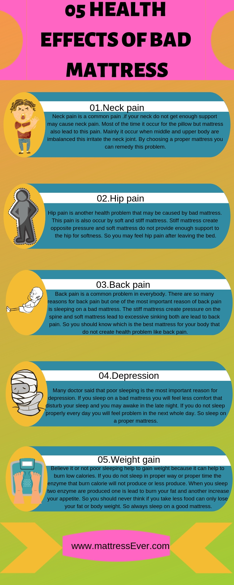 Health Effects of Bad Mattress info graphic