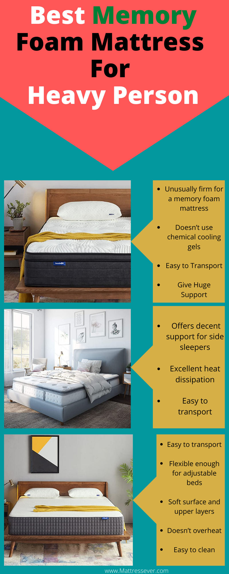 Best Memory Foam Mattress For Heavy Person  infographic